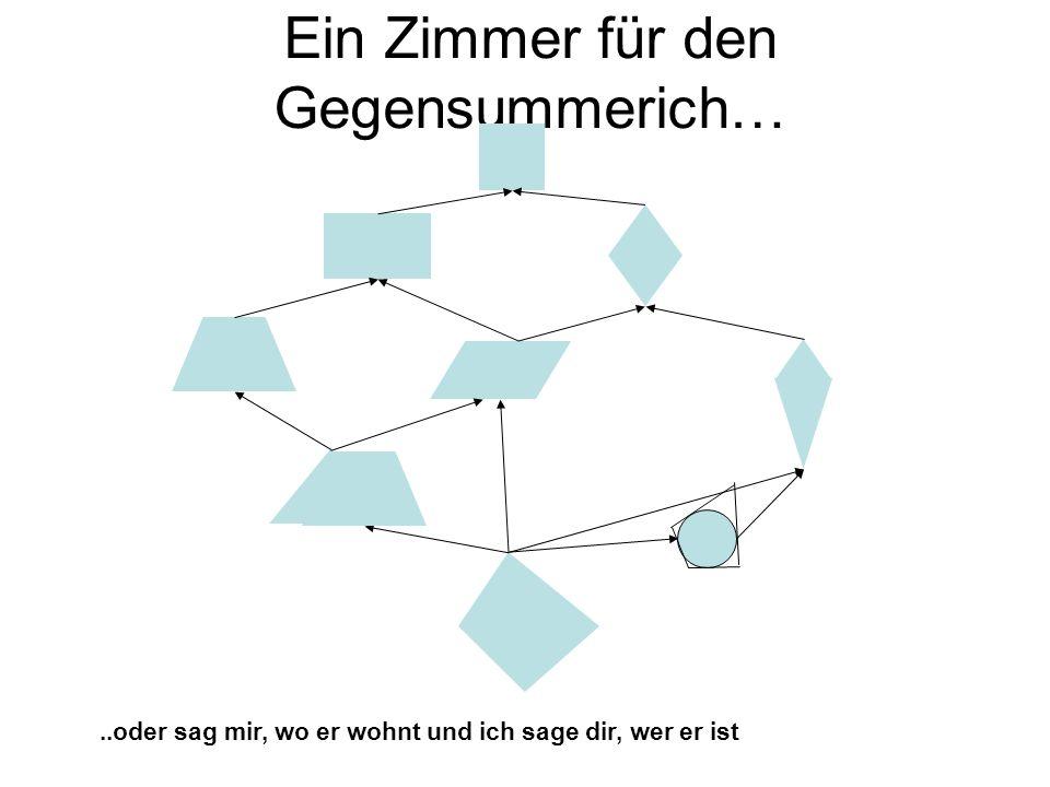 Runder Tisch beim Energiegipfel in Berlin Am Runden Tisch ist jeder gleichgestellt Mathematischer Bezug: Kreis ist Figur maximaler Symmetrie Mathematischer Bezug: Kreis ist Figur maximaler Symmetrie Lebensweltlicher Aspekt