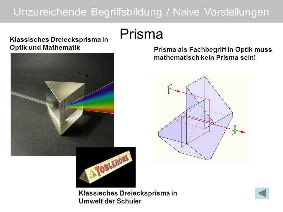 Prisma Prisma als Fachbegriff in Optik muss mathematisch kein Prisma sein! Klassisches Dreiecksprisma in Optik und Mathematik Klassisches Dreieckspris
