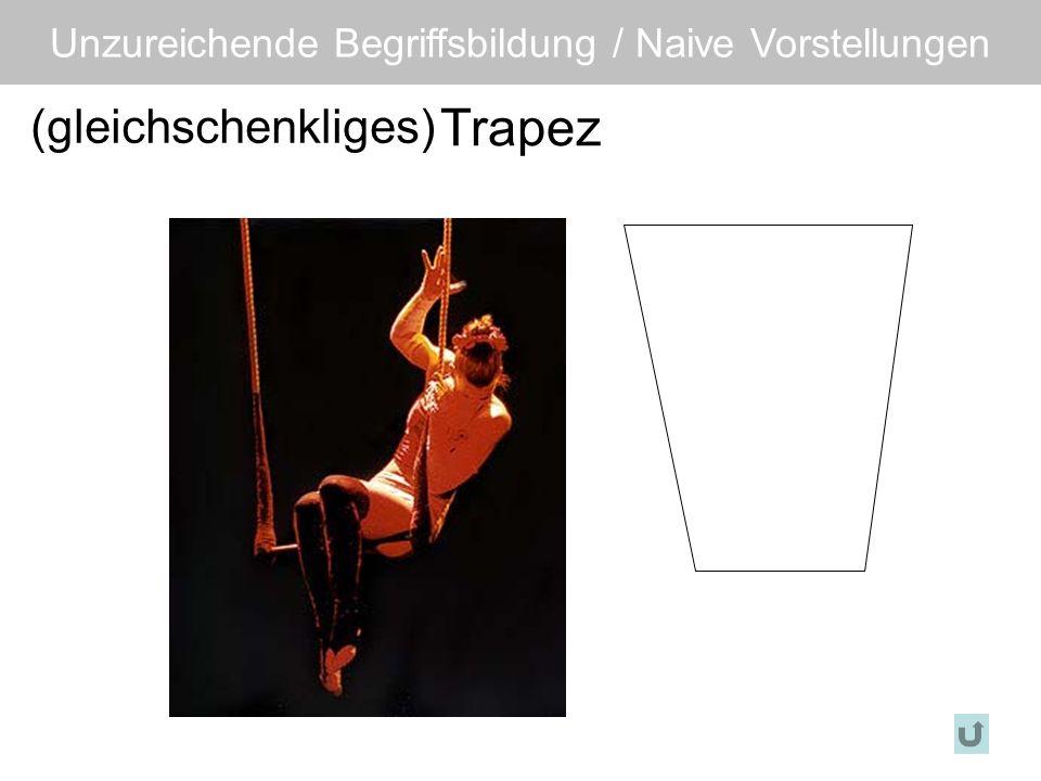 Trapez (gleichschenkliges) Unzureichende Begriffsbildung / Naive Vorstellungen
