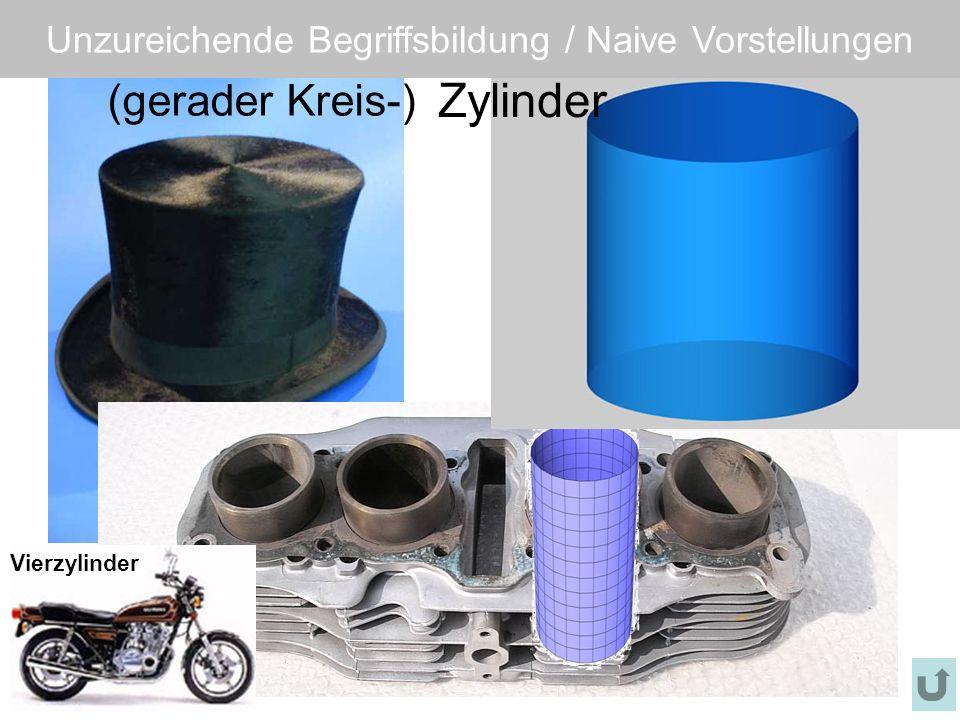Zylinder (gerader Kreis-) Vierzylinder Unzureichende Begriffsbildung / Naive Vorstellungen
