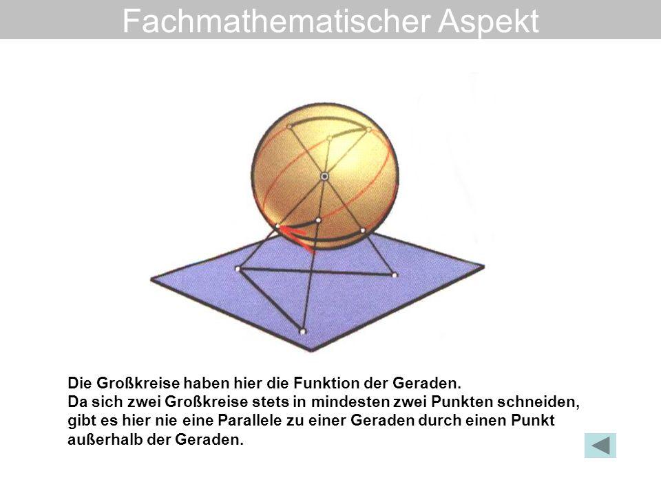 Die Großkreise haben hier die Funktion der Geraden. Da sich zwei Großkreise stets in mindesten zwei Punkten schneiden, gibt es hier nie eine Parallele