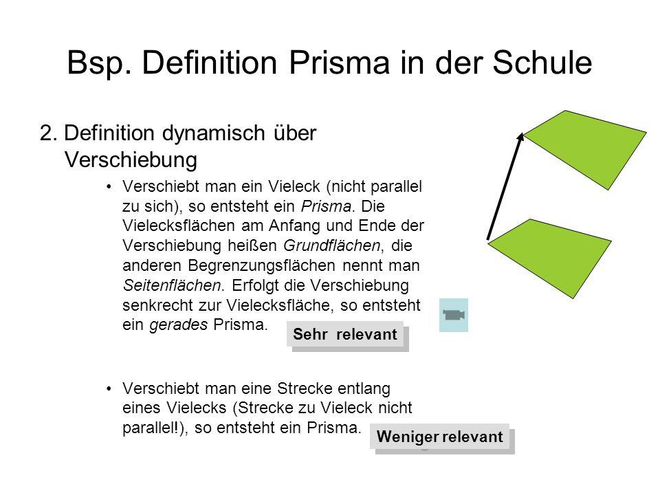 Bsp. Definition Prisma in der Schule 2. Definition dynamisch über Verschiebung Verschiebt man ein Vieleck (nicht parallel zu sich), so entsteht ein Pr