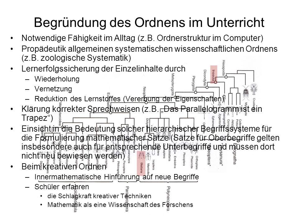 Begründung des Ordnens im Unterricht Notwendige Fähigkeit im Alltag (z.B. Ordnerstruktur im Computer) Propädeutik allgemeinen systematischen wissensch