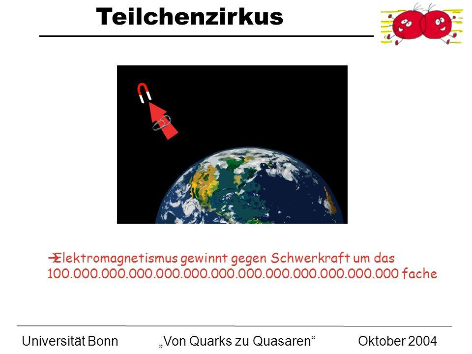 Teilchenzirkus Universität BonnVon Quarks zu Quasaren Oktober 2004 Elektromagnetismus gewinnt gegen Schwerkraft um das 100.000.000.000.000.000.000.000