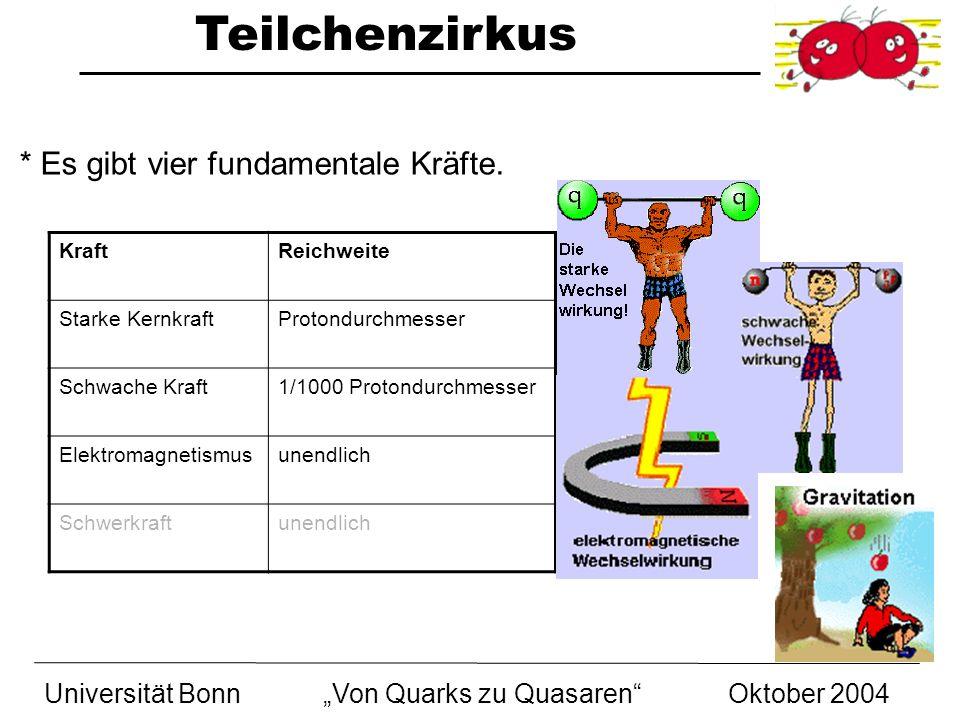 Teilchenzirkus Universität BonnVon Quarks zu Quasaren Oktober 2004 * Es gibt vier fundamentale Kräfte. KraftReichweite Starke KernkraftProtondurchmess