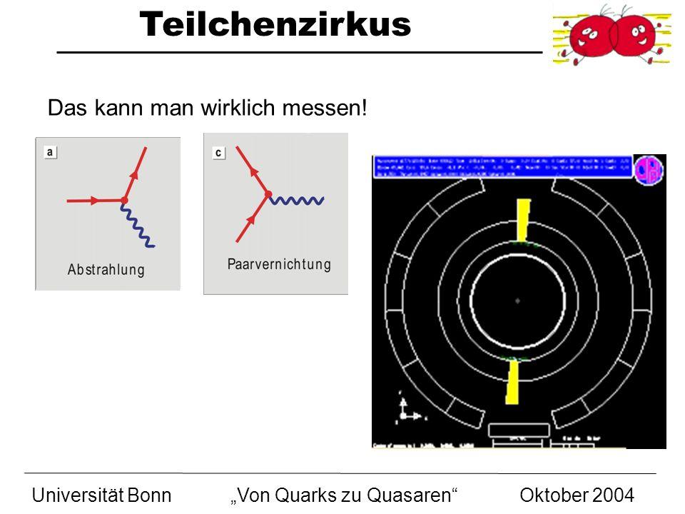 Teilchenzirkus Universität BonnVon Quarks zu Quasaren Oktober 2004 Das kann man wirklich messen!