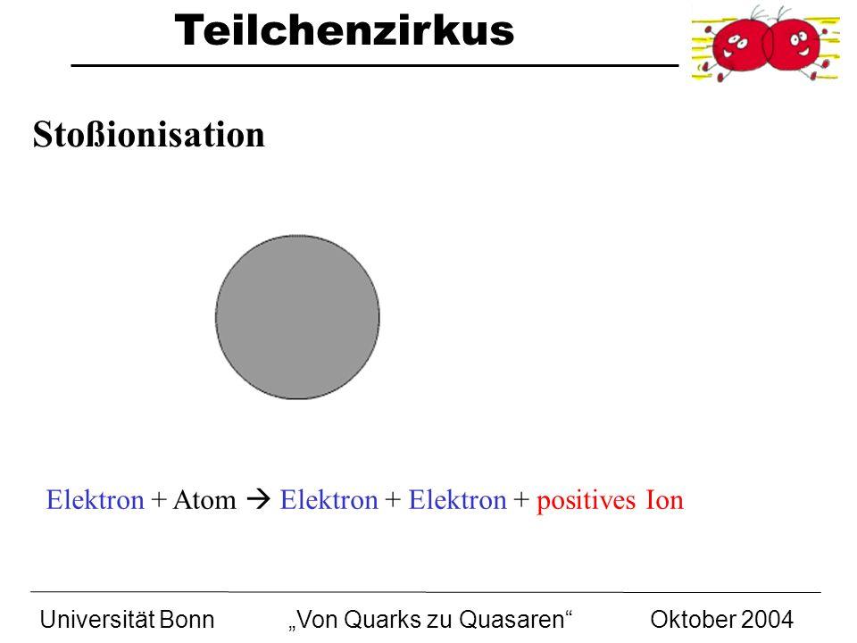 Teilchenzirkus Universität BonnVon Quarks zu Quasaren Oktober 2004 Elektron + Atom Elektron + Elektron + positives Ion Stoßionisation