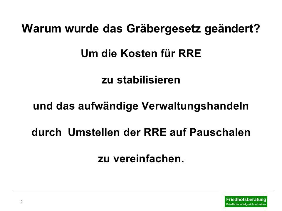 2 Warum wurde das Gräbergesetz geändert? Um die Kosten für RRE zu stabilisieren und das aufwändige Verwaltungshandeln durch Umstellen der RRE auf Paus