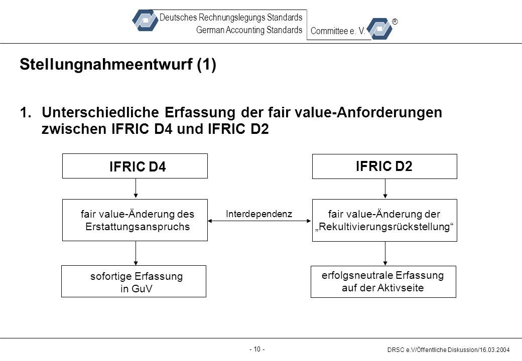 DRSC e.V/Öffentliche Diskussion/ Deutsches Rechnungslegungs Standards German Accounting Standards Committee e.