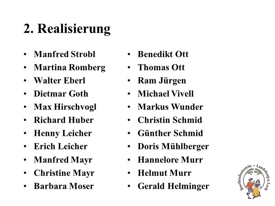 2. Realisierung Manfred Strobl Martina Romberg Walter Eberl Dietmar Goth Max Hirschvogl Richard Huber Henny Leicher Erich Leicher Manfred Mayr Christi
