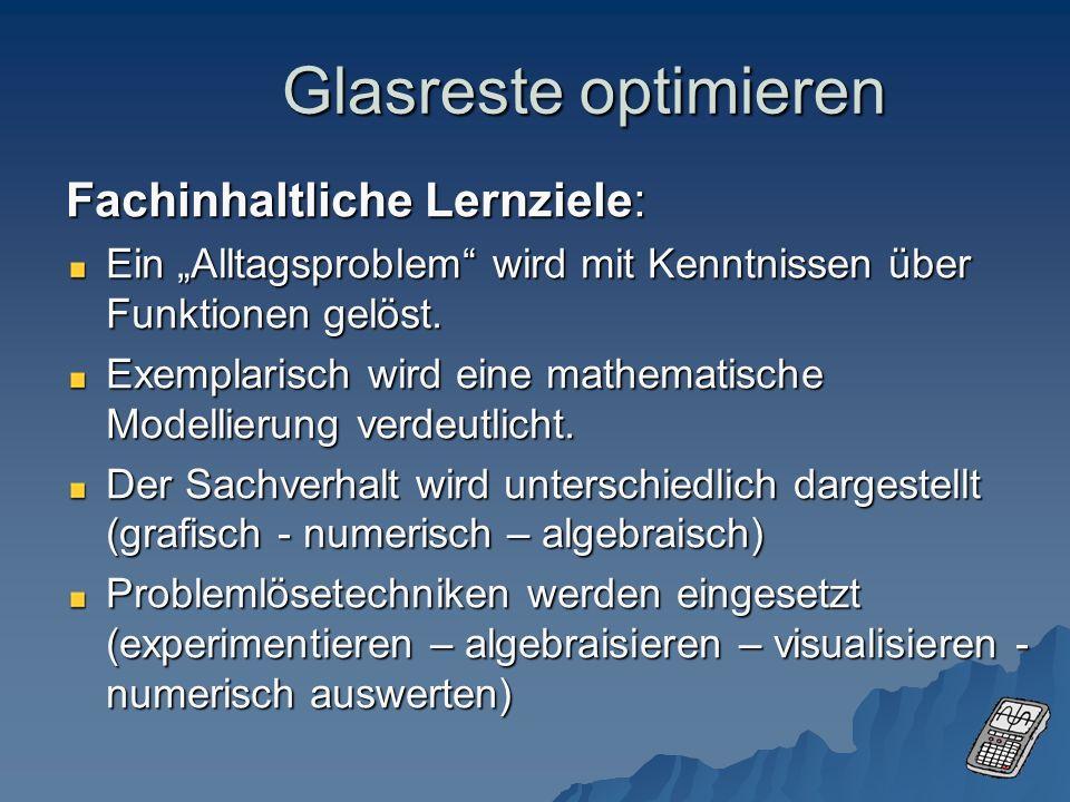 Glasreste optimieren Fachinhaltliche Lernziele: Ein Alltagsproblem wird mit Kenntnissen über Funktionen gelöst. Exemplarisch wird eine mathematische M