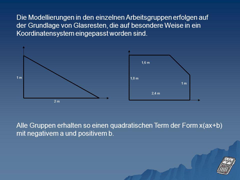 Die Modellierungen in den einzelnen Arbeitsgruppen erfolgen auf der Grundlage von Glasresten, die auf besondere Weise in ein Koordinatensystem eingepa