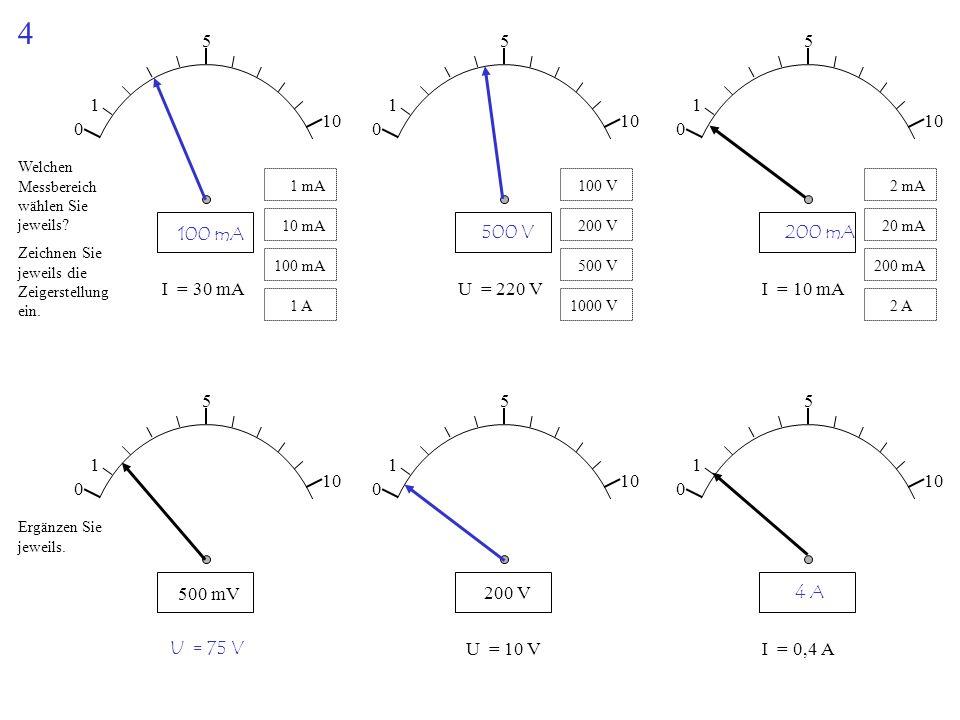 4 Welchen Messbereich wählen Sie jeweils? I = 30 mA 0 1 5 10 0 1 5 0 1 5 100 mA 500 V200 mA U = 220 VI = 10 mA Ergänzen Sie jeweils. U = 75 V 0 1 5 10