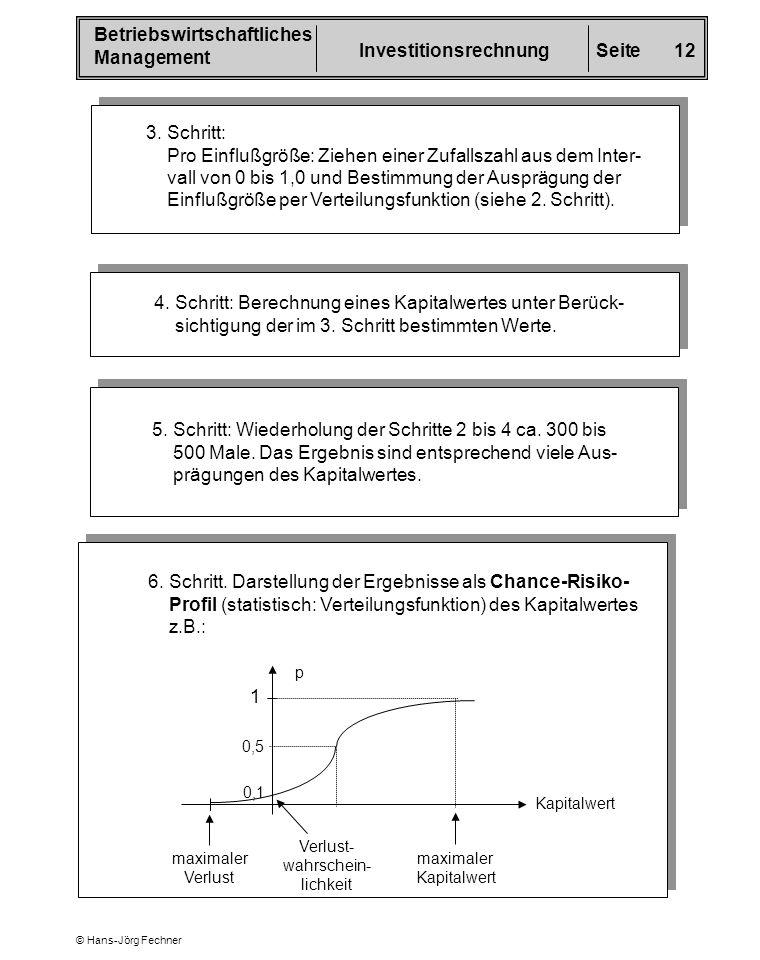 Betriebswirtschaftliches Management InvestitionsrechnungSeite 12 © Hans-Jörg Fechner 3. Schritt: Pro Einflußgröße: Ziehen einer Zufallszahl aus dem In