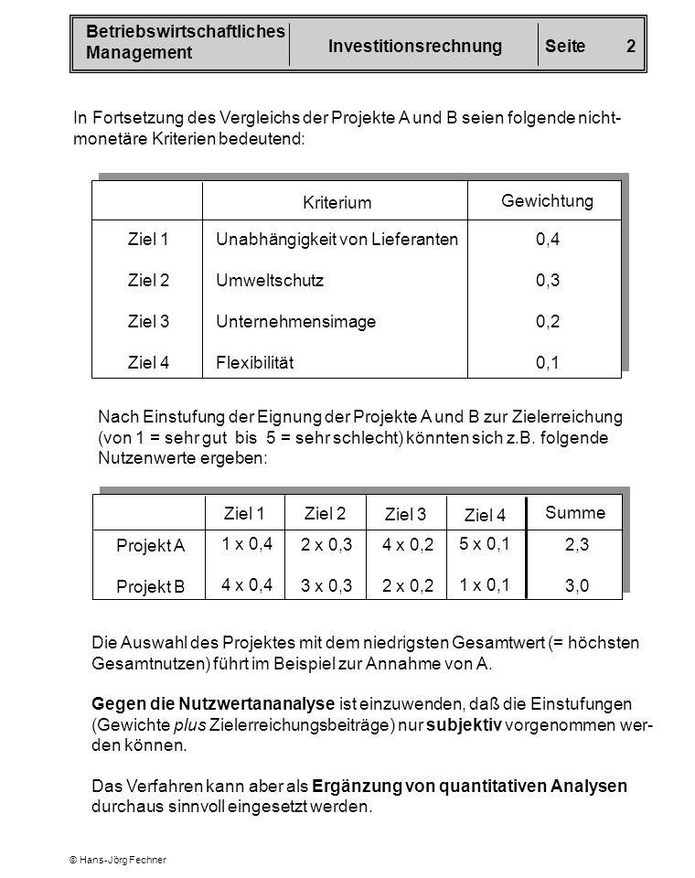 Betriebswirtschaftliches Management InvestitionsrechnungSeite 13 © Hans-Jörg Fechner Der Vergleich von alternativen Investitionsprojekten kann anhand des Vergleichs der Chance-Risiko-Profile erfolgen, z.B.: 1 p A B C Werden nur die Alternativen A und B verglichen, hängt die Auswahl eines Projektes von der Risikopräferenz des Ent- scheidungsträgers ab.