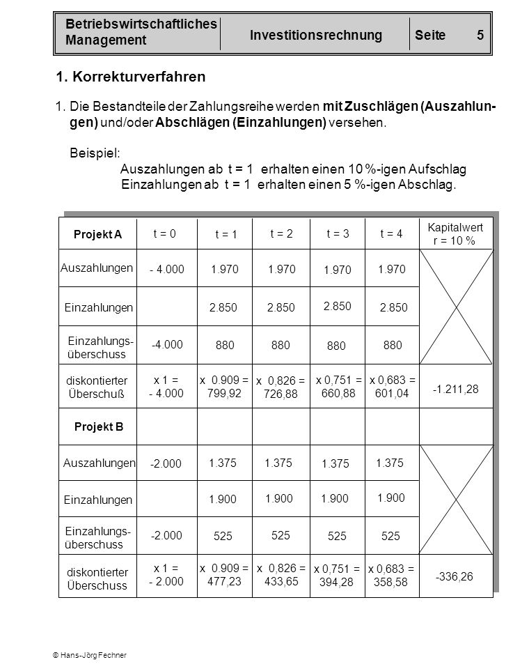 Betriebswirtschaftliches Management InvestitionsrechnungSeite 5 © Hans-Jörg Fechner 1. Korrekturverfahren 1. Die Bestandteile der Zahlungsreihe werden