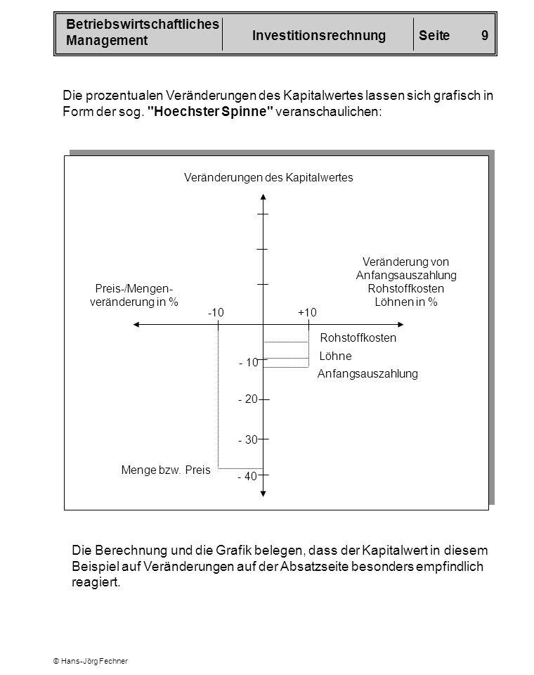 Betriebswirtschaftliches Management InvestitionsrechnungSeite 9 © Hans-Jörg Fechner Preis-/Mengen- veränderung in % Veränderung von Anfangsauszahlung