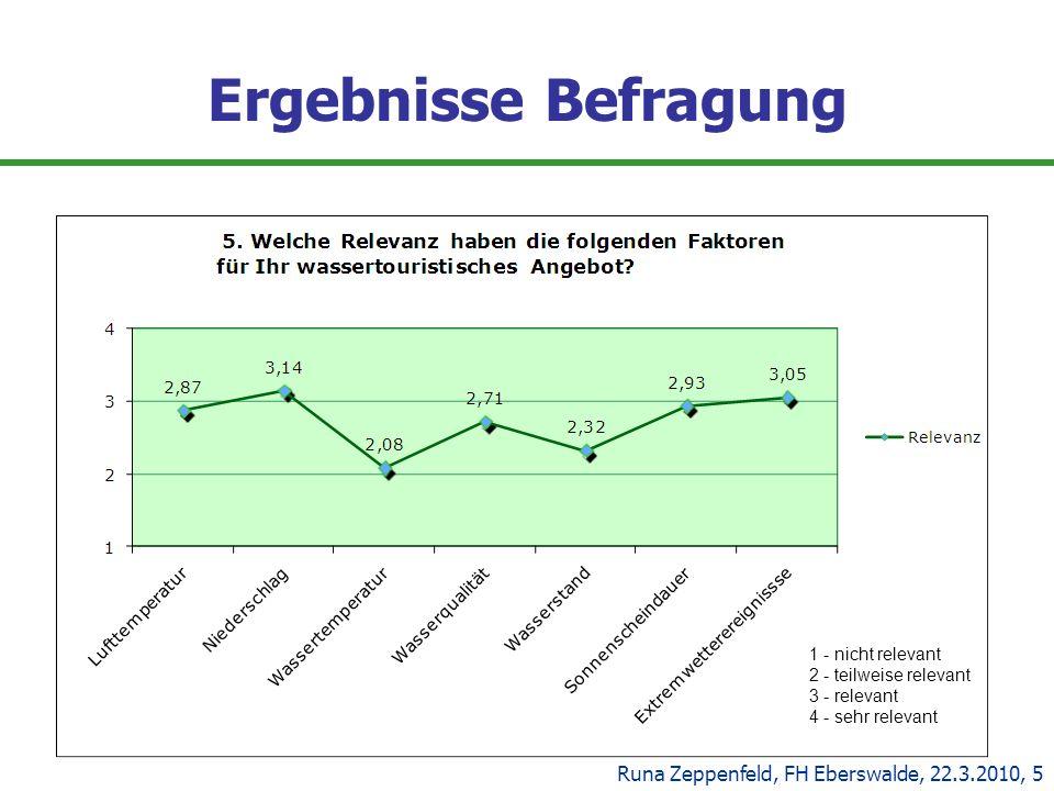 Ergebnisse Befragung 1 - nicht relevant 2 - teilweise relevant 3 - relevant 4 - sehr relevant Runa Zeppenfeld, FH Eberswalde, 22.3.2010, 5
