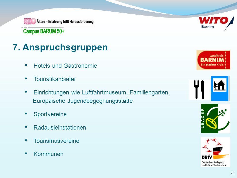 20 Hotels und Gastronomie Touristikanbieter Einrichtungen wie Luftfahrtmuseum, Familiengarten, Europäische Jugendbegegnungsstätte Sportvereine Radausl
