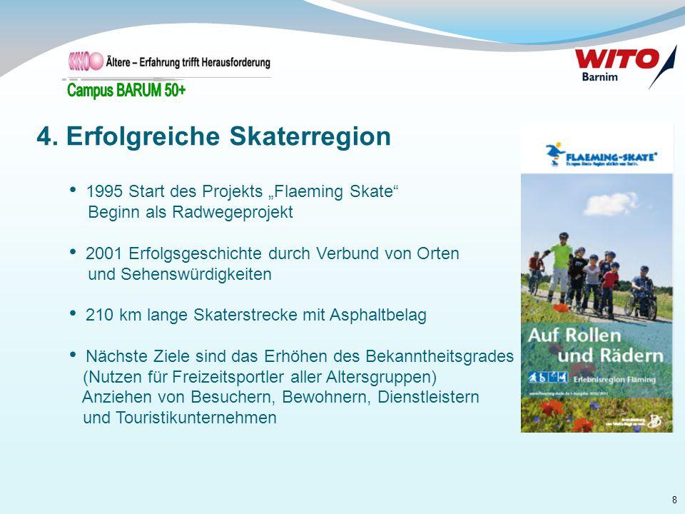 8 1995 Start des Projekts Flaeming Skate Beginn als Radwegeprojekt 2001 Erfolgsgeschichte durch Verbund von Orten und Sehenswürdigkeiten 210 km lange