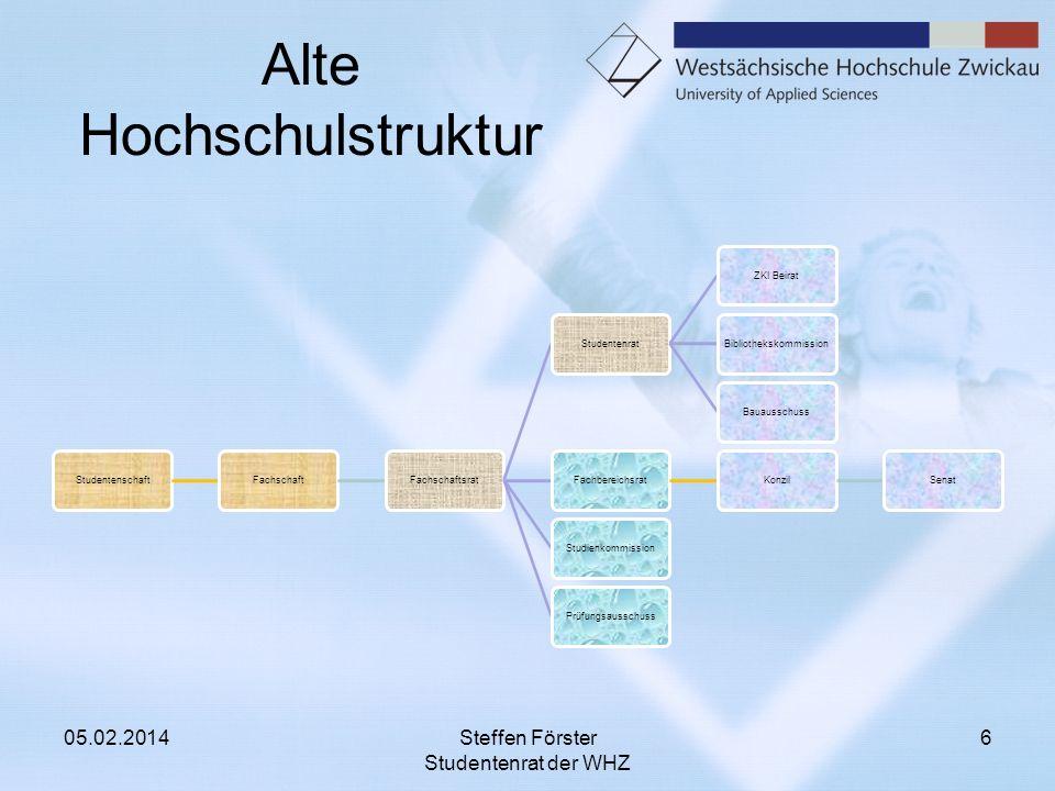Alte Hochschulstruktur 05.02.2014Steffen Förster Studentenrat der WHZ 7