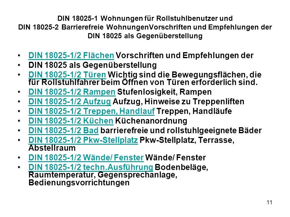 11 DIN 18025-1 Wohnungen für Rollstuhlbenutzer und DIN 18025-2 Barrierefreie WohnungenVorschriften und Empfehlungen der DIN 18025 als Gegenüberstellung DIN 18025-1/2 Flächen Vorschriften und Empfehlungen derDIN 18025-1/2 Flächen DIN 18025 als Gegenüberstellung DIN 18025-1/2 Türen Wichtig sind die Bewegungsflächen, die für Rollstuhlfahrer beim Öffnen von Türen erforderlich sind.DIN 18025-1/2 Türen DIN 18025-1/2 Rampen Stufenlosigkeit, RampenDIN 18025-1/2 Rampen DIN 18025-1/2 Aufzug Aufzug, Hinweise zu TreppenliftenDIN 18025-1/2 Aufzug DIN 18025-1/2 Treppen, Handlauf Treppen, HandläufeDIN 18025-1/2 Treppen, Handlauf DIN 18025-1/2 Küchen KüchenanordnungDIN 18025-1/2 Küchen DIN 18025-1/2 Bad barrierefreie und rollstuhlgeeignete BäderDIN 18025-1/2 Bad DIN 18025-1/2 Pkw-Stellplatz Pkw-Stellplatz, Terrasse, AbstellraumDIN 18025-1/2 Pkw-Stellplatz DIN 18025-1/2 Wände/ Fenster Wände/ FensterDIN 18025-1/2 Wände/ Fenster DIN 18025-1/2 techn.Ausführung Bodenbeläge, Raumtemperatur, Gegensprechanlage, BedienungsvorrichtungenDIN 18025-1/2 techn.Ausführung