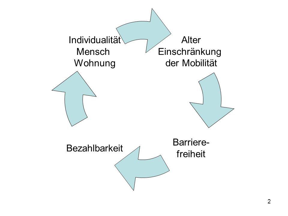 3 Gesetz zur Gleichstellung behinderter Menschen Behindertengleichstellungsgesetz vom 27.