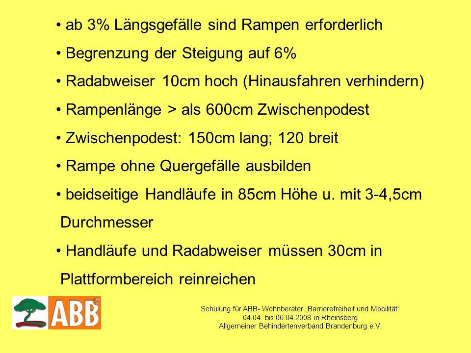 Schulung für ABB- Wohnberater Barrierefreiheit und Mobilität 04.04. bis 06.04.2008 in Rheinsberg Allgemeiner Behindertenverband Brandenburg e.V. ab 3%