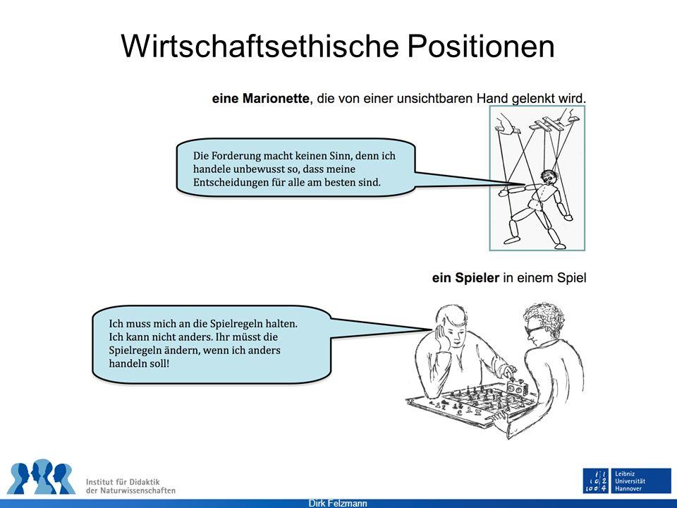 Dirk Felzmann Wirtschaftsethische Positionen