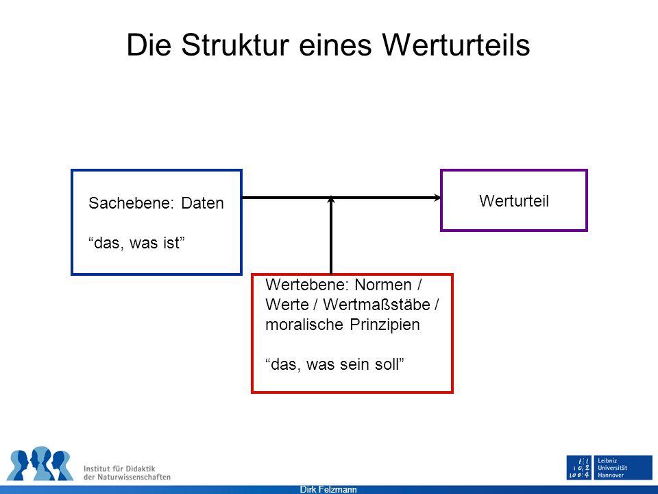 Dirk Felzmann Die Struktur eines Werturteils Sachebene: Daten das, was ist Wertebene: Normen / Werte / Wertmaßstäbe / moralische Prinzipien das, was s