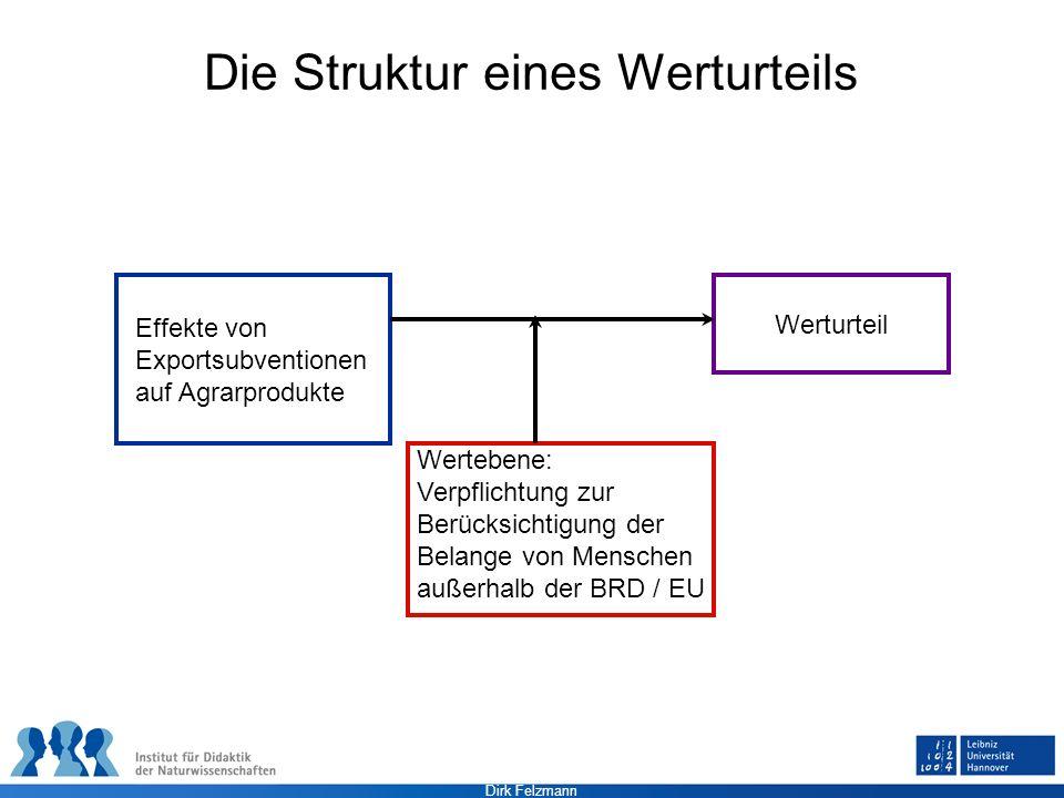 Dirk Felzmann Die Struktur eines Werturteils Effekte von Exportsubventionen auf Agrarprodukte Wertebene: Verpflichtung zur Berücksichtigung der Belang