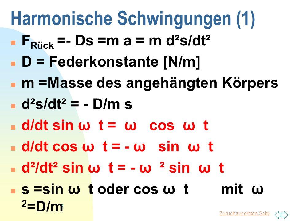 Zurück zur ersten Seite 3 Harmonische Schwingungen(1) x(t) = Auslenkung (Augenblickswert) t = Zeit [s] A= Amplitude (maximale Auslenkung) ω =2 π f = Kreisfrequenz : [1/s]=[Hz] T = 1/ f = Schwingungsdauer [s] x(t) = A sin ω t = A sin ( ω t +T)
