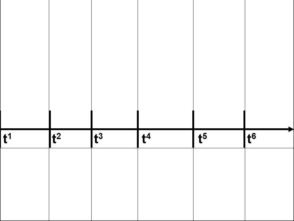 E: Verbrin- gen der Pelze in seinen Koffer- raum E: Vor- schlag gegen- über P P: Fest- nahme des E, Be- schlag- nahme P: Laden der Stola in den Koffer- raum des privaten PKW P: Auffor- dern des E zur Unter- schrift/ Zuzwin- kern E: Unter- schrift unter das Proto- koll 242 243 t 1 t 2 t 3 t 4 t 5 t 6