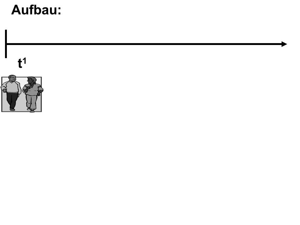 cc) Nach harmonischer Abgrenzung weiter: § 25 II StGB.