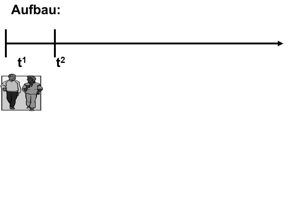 Aufbau: Klirr! t 1 t 2 t 3 t 4 t 5 t 6 A, B