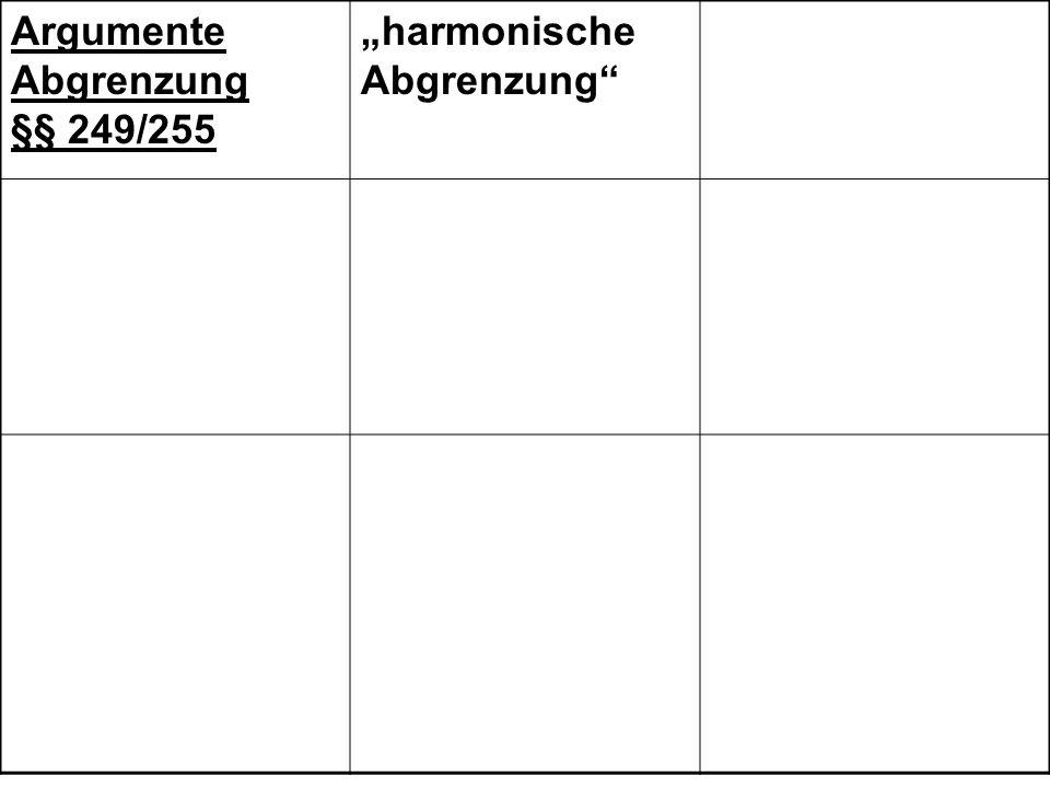 harmonische Abgrenzung