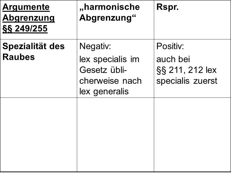Argumente Abgrenzung §§ 249/255 harmonische Abgrenzung Rspr. Spezialität des Raubes Negativ: lex specialis im Gesetz übli- cherweise nach lex generali