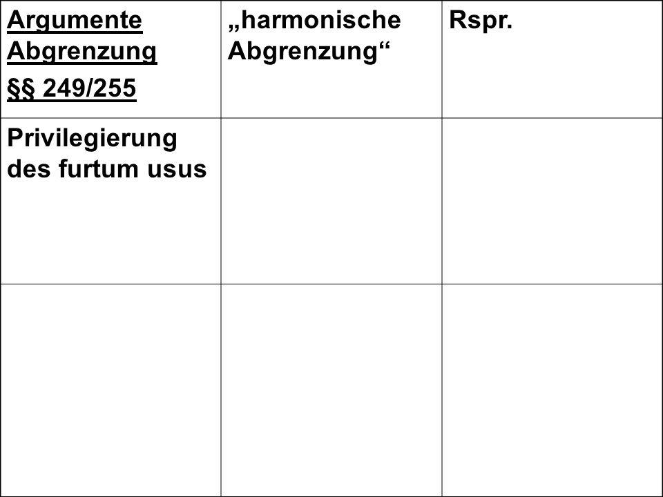Argumente Abgrenzung §§ 249/255 harmonische Abgrenzung Rspr. Privilegierung des furtum usus