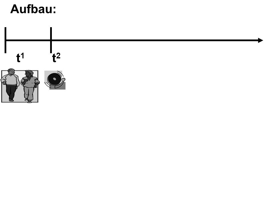 Aufbau: Klirr! t 1 t 2 t 3 t 4 t 5 t 6 A, B §§ 249/255, 25 II, 22?
