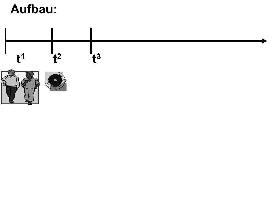 Aufbau: t 1 t 2 t 3