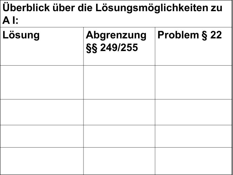 Überblick über die Lösungsmöglichkeiten zu A I: LösungAbgrenzung §§ 249/255 Problem § 22