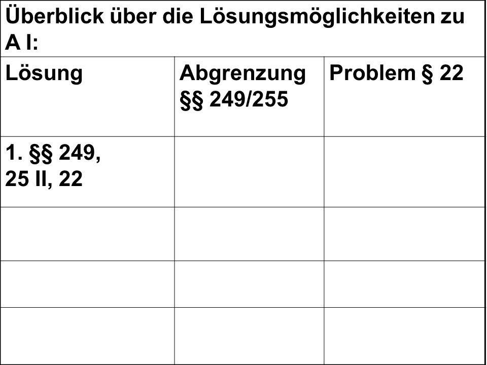 Überblick über die Lösungsmöglichkeiten zu A I: LösungAbgrenzung §§ 249/255 Problem § 22 1. §§ 249, 25 II, 22