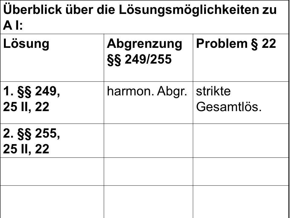 Überblick über die Lösungsmöglichkeiten zu A I: LösungAbgrenzung §§ 249/255 Problem § 22 1. §§ 249, 25 II, 22 harmon. Abgr.strikte Gesamtlös. 2. §§ 25