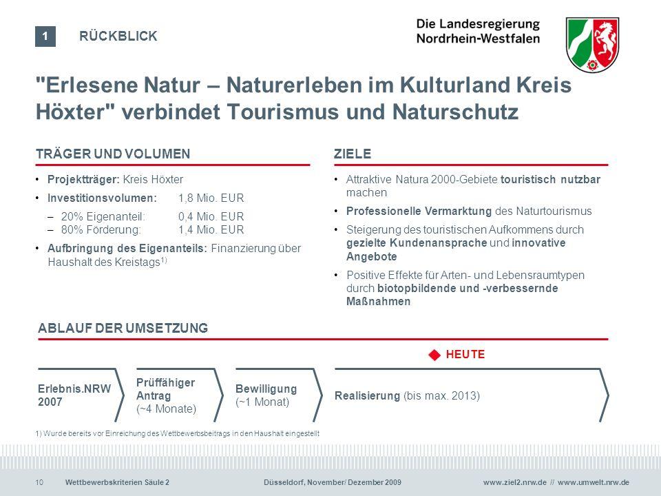 www.ziel2.nrw.de // www.umwelt.nrw.de10Wettbewerbskriterien Säule 2 Düsseldorf, November/ Dezember 2009 Erlesene Natur – Naturerleben im Kulturland Kreis Höxter verbindet Tourismus und Naturschutz 10 Projektträger: Kreis Höxter Investitionsvolumen: 1,8 Mio.