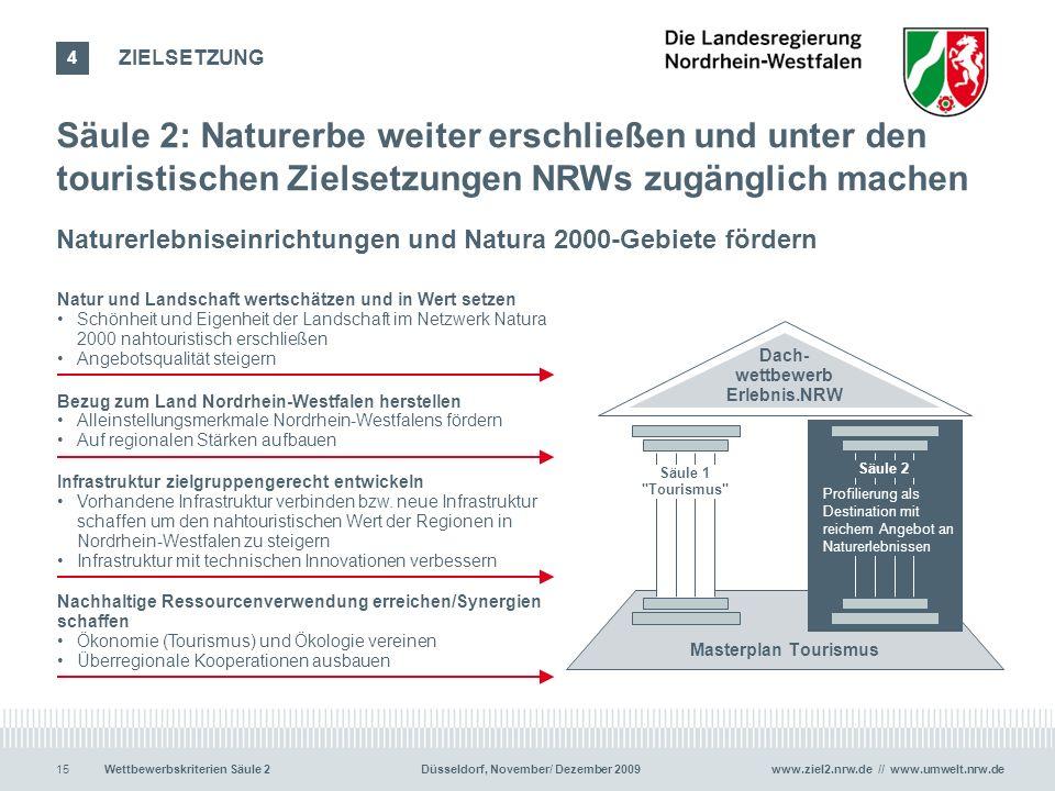 www.ziel2.nrw.de // www.umwelt.nrw.de15Wettbewerbskriterien Säule 2 Düsseldorf, November/ Dezember 2009 Säule 2: Naturerbe weiter erschließen und unte