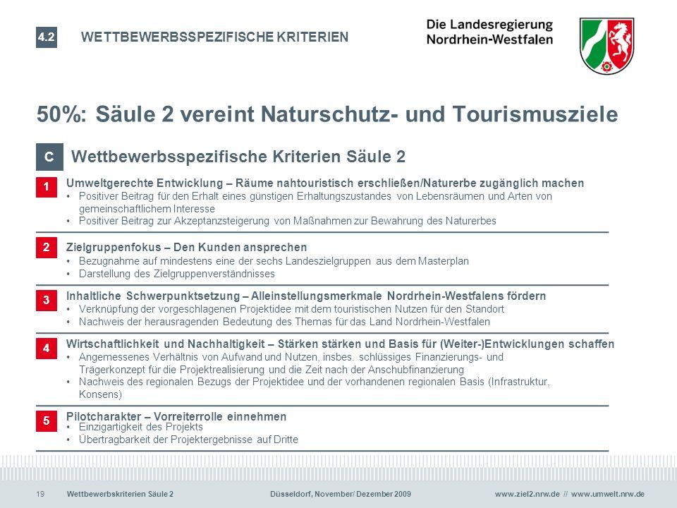 www.ziel2.nrw.de // www.umwelt.nrw.de19Wettbewerbskriterien Säule 2 Düsseldorf, November/ Dezember 2009 50%: Säule 2 vereint Naturschutz- und Tourismu