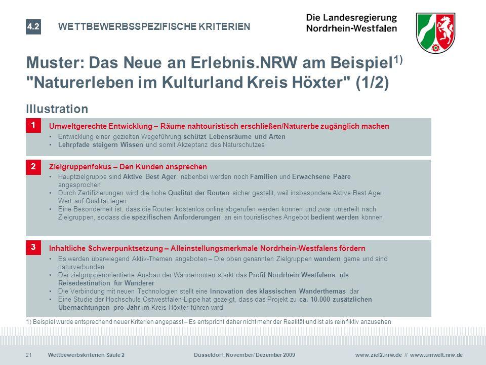 www.ziel2.nrw.de // www.umwelt.nrw.de21Wettbewerbskriterien Säule 2 Düsseldorf, November/ Dezember 2009 Muster: Das Neue an Erlebnis.NRW am Beispiel 1) Naturerleben im Kulturland Kreis Höxter (1/2) WETTBEWERBSSPEZIFISCHE KRITERIEN 4.2 Entwicklung einer gezielten Wegeführung schützt Lebensräume und Arten Lehrpfade steigern Wissen und somit Akzeptanz des Naturschutzes Umweltgerechte Entwicklung – Räume nahtouristisch erschließen/Naturerbe zugänglich machen 1) Beispiel wurde entsprechend neuer Kriterien angepasst – Es entspricht daher nicht mehr der Realität und ist als rein fiktiv anzusehen Hauptzielgruppe sind Aktive Best Ager, nebenbei werden noch Familien und Erwachsene Paare angesprochen Durch Zertifizierungen wird die hohe Qualität der Routen sicher gestellt, weil insbesondere Aktive Best Ager Wert auf Qualität legen Eine Besonderheit ist, dass die Routen kostenlos online abgerufen werden können und zwar unterteilt nach Zielgruppen, sodass die spezifischen Anforderungen an ein touristisches Angebot bedient werden können Zielgruppenfokus – Den Kunden ansprechen Es werden überwiegend Aktiv-Themen angeboten – Die oben genannten Zielgruppen wandern gerne und sind naturverbunden Der zielgruppenorientierte Ausbau der Wanderrouten stärkt das Profil Nordrhein-Westfalens als Reisedestination für Wanderer Die Verbindung mit neuen Technologien stellt eine Innovation des klassischen Wanderthemas dar Eine Studie der Hochschule Ostwestfalen-Lippe hat gezeigt, dass das Projekt zu ca.
