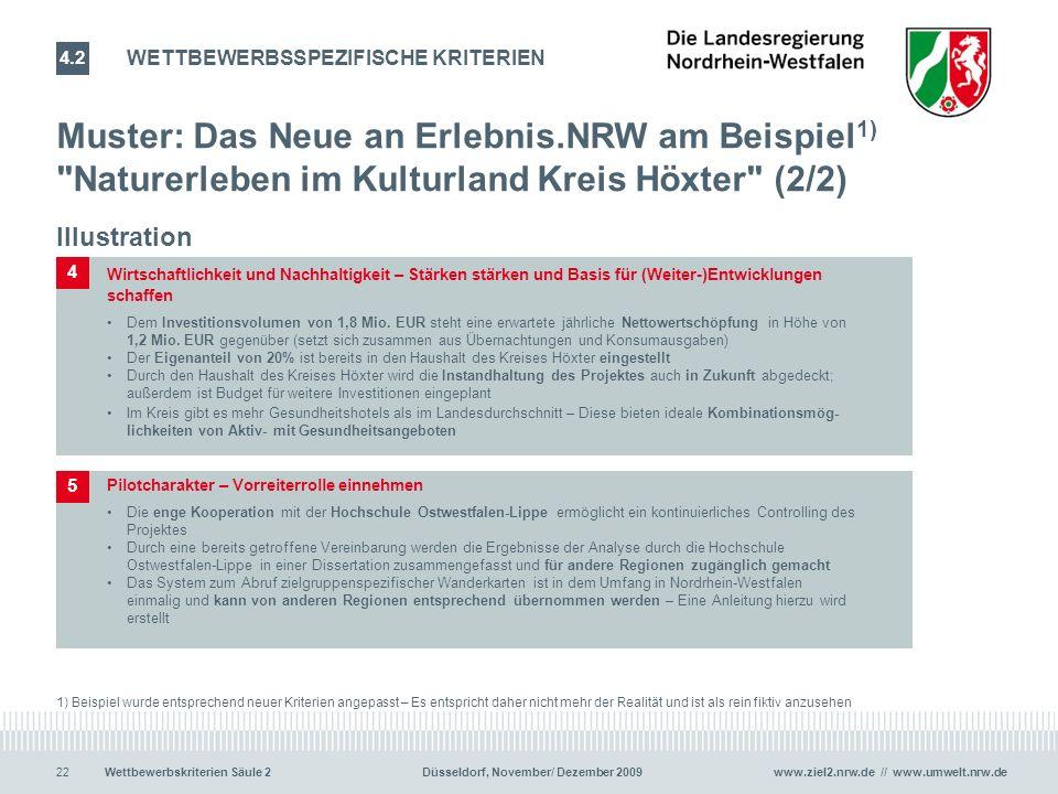 www.ziel2.nrw.de // www.umwelt.nrw.de22Wettbewerbskriterien Säule 2 Düsseldorf, November/ Dezember 2009 Muster: Das Neue an Erlebnis.NRW am Beispiel 1