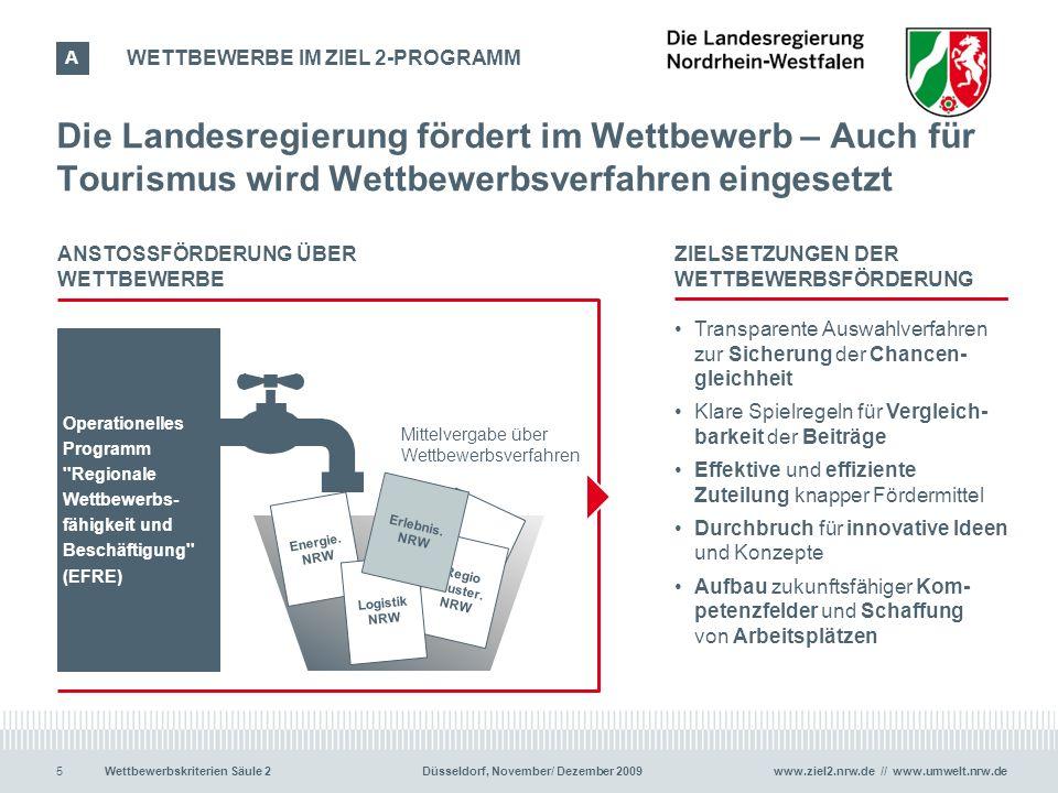 www.ziel2.nrw.de // www.umwelt.nrw.de5Wettbewerbskriterien Säule 2 Düsseldorf, November/ Dezember 2009 … Die Landesregierung fördert im Wettbewerb – A