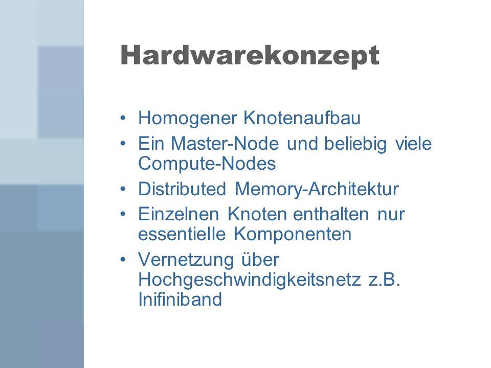 Hardwarekonzept Homogener Knotenaufbau Ein Master-Node und beliebig viele Compute-Nodes Distributed Memory-Architektur Einzelnen Knoten enthalten nur
